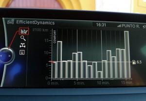Los gráficos del 'Eco Pro' permiten reducir consumos.
