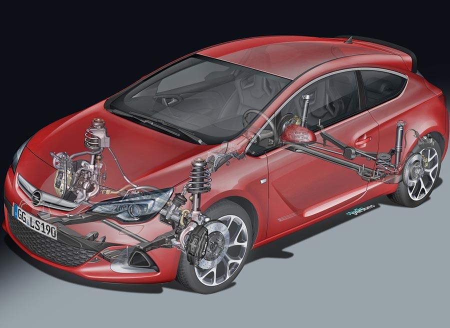El nuevo chasis de Opel dotará al Astra de un comportamiento más deportivo.
