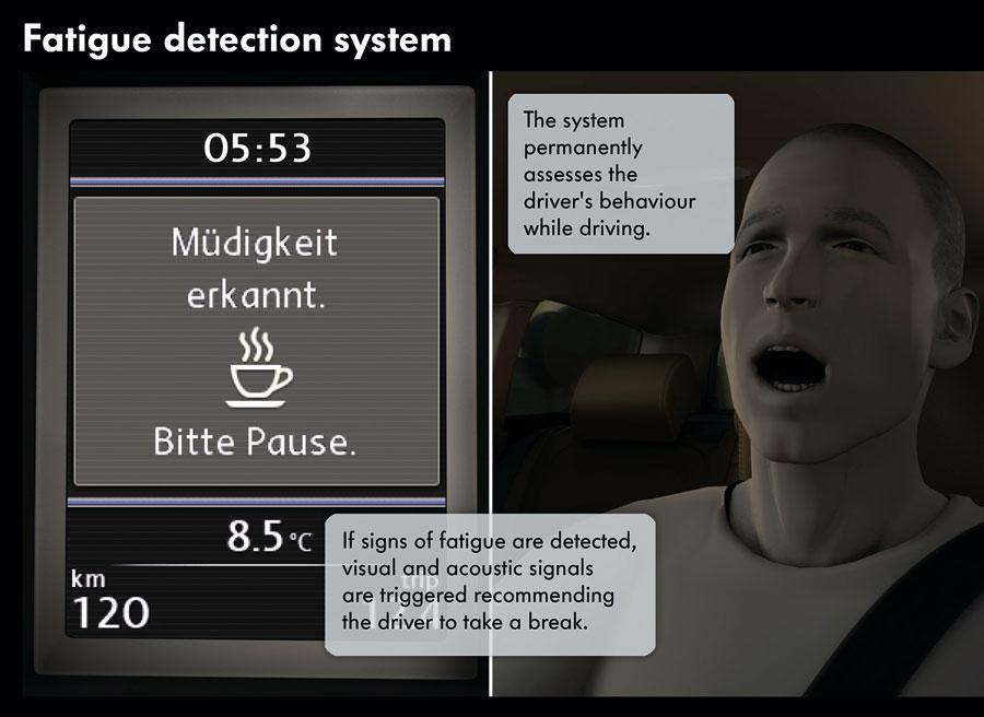 Sistema Aviso Fatiga VW