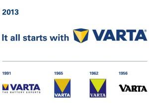 """Su nuevo lema, """"It all starts with VARTA"""", expresa su liderazgo en el mer-cado en el ámbito de las baterías de arranque, y hace referencia a la confianza de sus clientes y socios. Foto: Johnson Controls."""