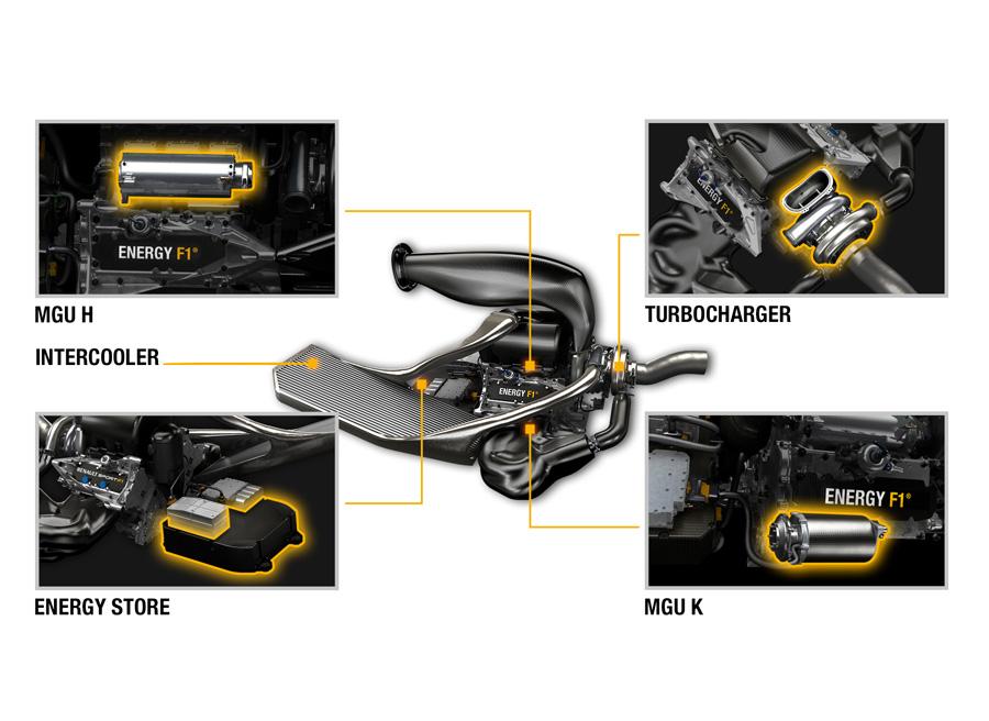 Motor Renault F1 turbo 2014