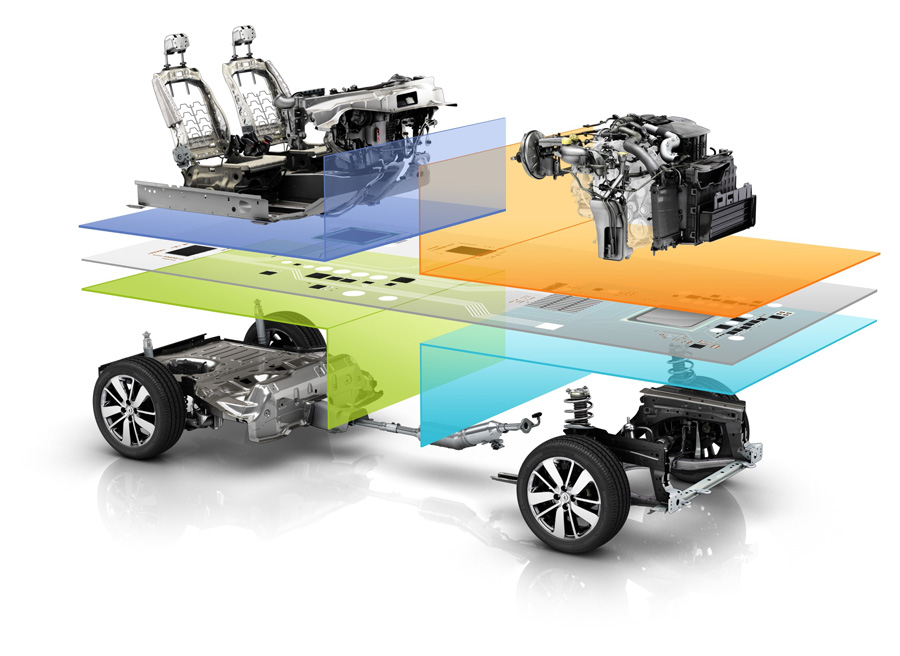 Plataforma CMF Renault-Nissan