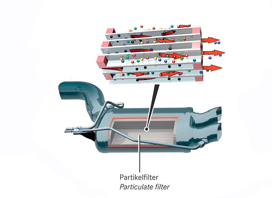 Qué es y cómo funciona el filtro anti partículas diésel FAP o DPF