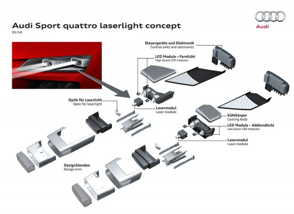 Audi faros matrix led y láser