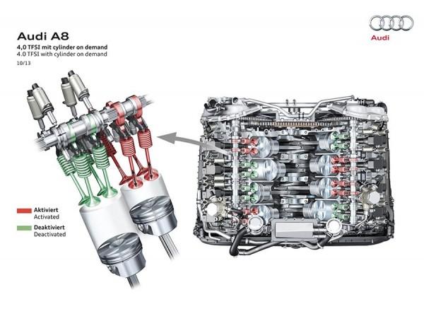 Desconexión selectiva de cilindros