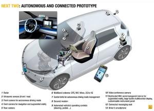 Nuevo Renault Next Two Concept 2014