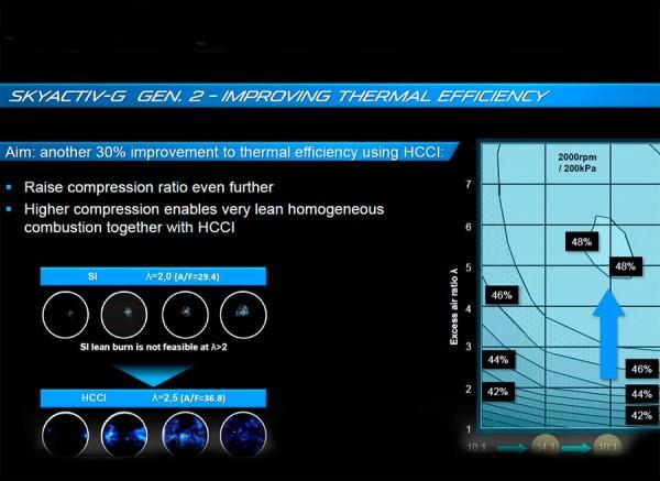 Tecnología Skyactiv Mazda, HCCI