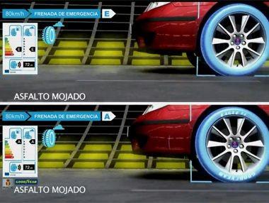 Vídeo: distancia de frenado según neumático
