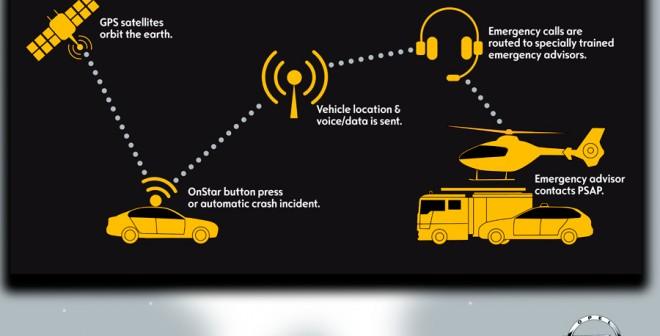 Opel llamanda de emergencia