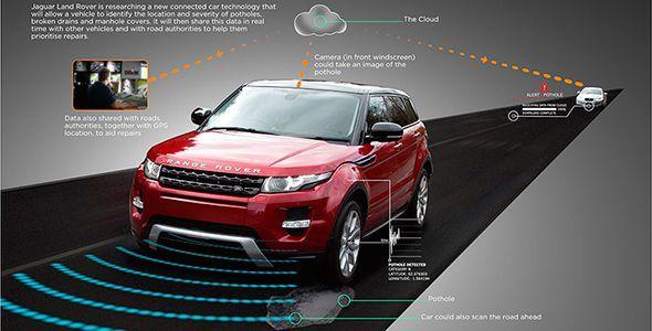 Detector de baches de Jaguar y Land Rover