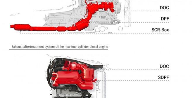 Mercedes marca un nuevo hito en motores diésel