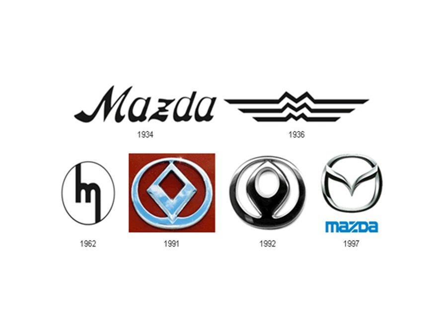 La visión del futuro según Mazda