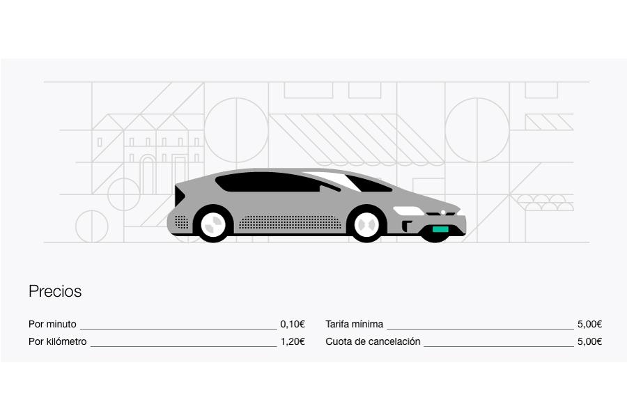 Tarifas de UberX.