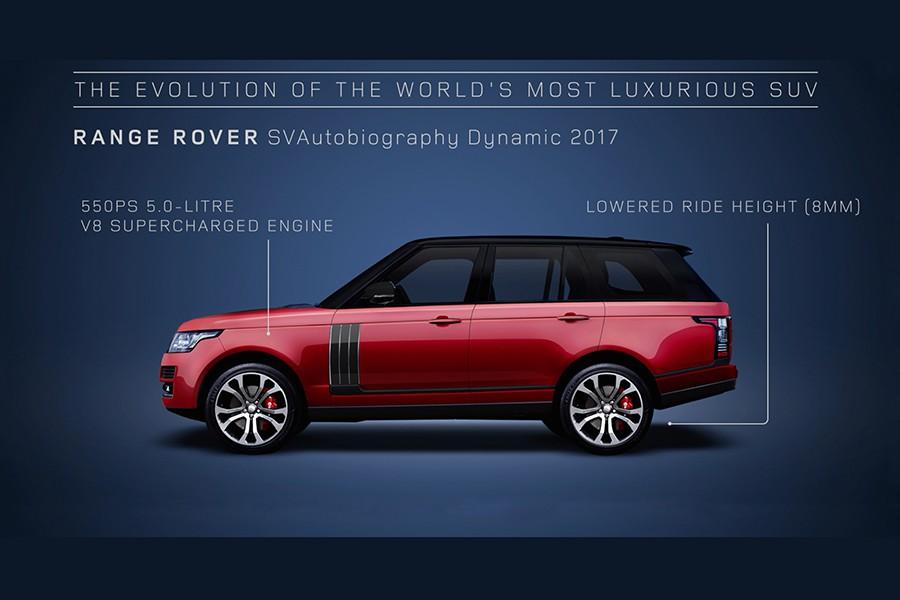 Cómo ver 48 años de evolución del Range Rover en 2 minutos
