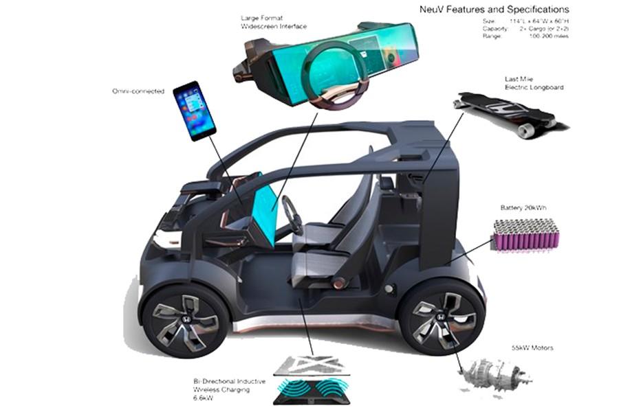 Honda y la movilidad cooperativa en el CES Las Vegas 2017