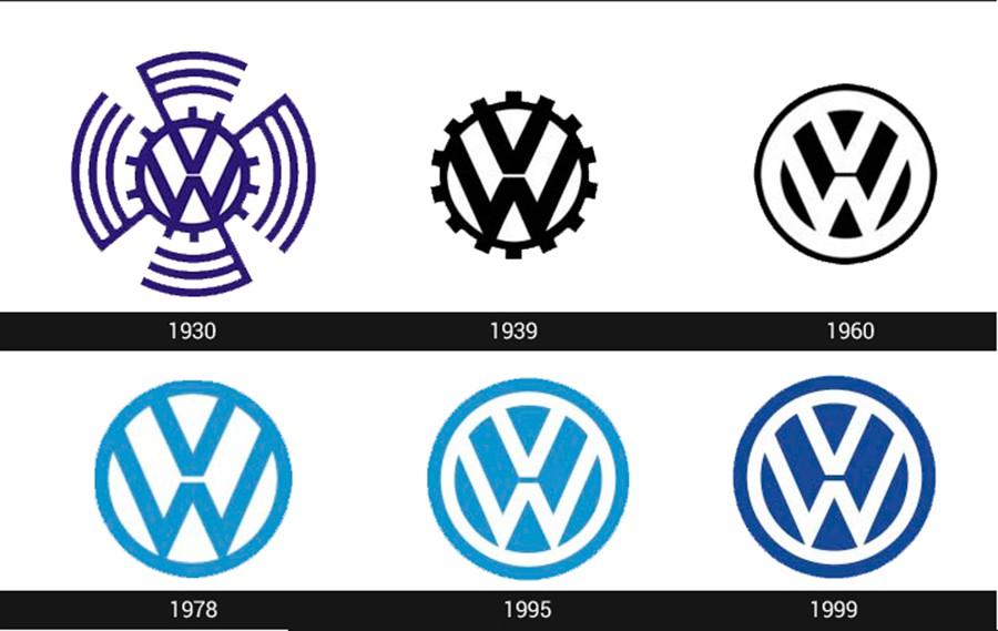 Qué significa el logo de Volkswagen