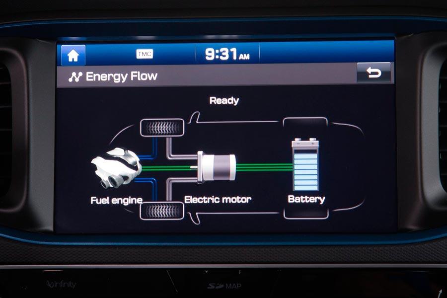El Hyundai Ioniq tratará de circular en modo eléctrico siempre que pueda.