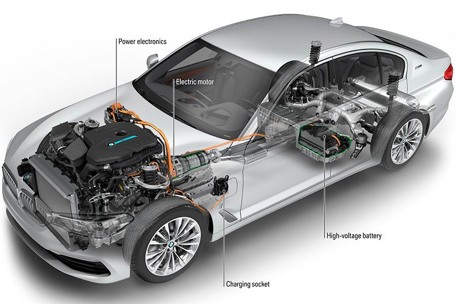 Radiografía del nuevo BMW 530e iPerformance.