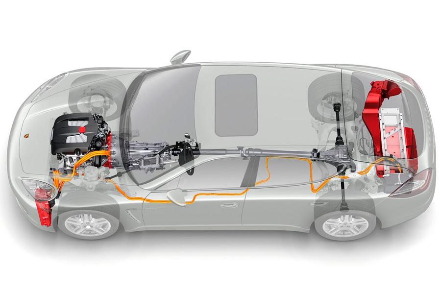 Sistema híbrido del Porsche Panamera hybrid.