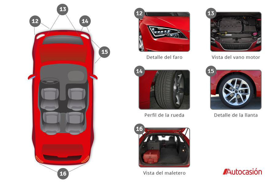 Guía de cómo hacer las fotos de detalles para vender un coche.