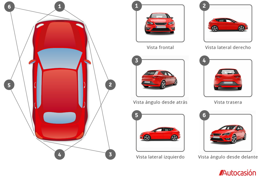 Cómo vender tu coche usado en Internet gracias a una buena imagen