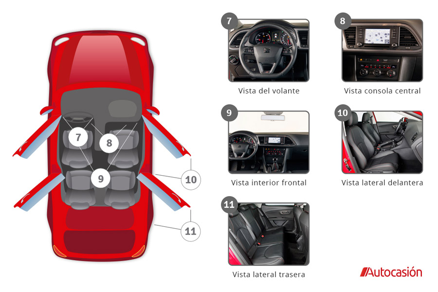 Guía de cómo hacer las fotos de interior para vender un coche.