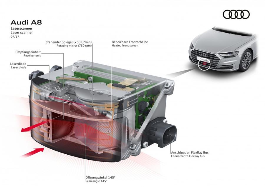 Módulo óptico escáner óptico Audi A8.