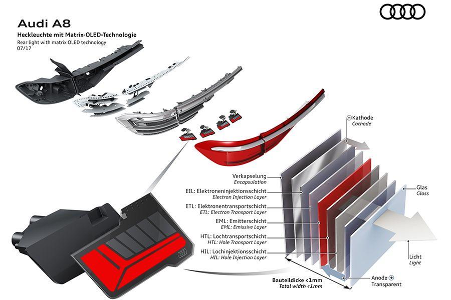La tecnología OLED permite más libertad a los diseñadores.