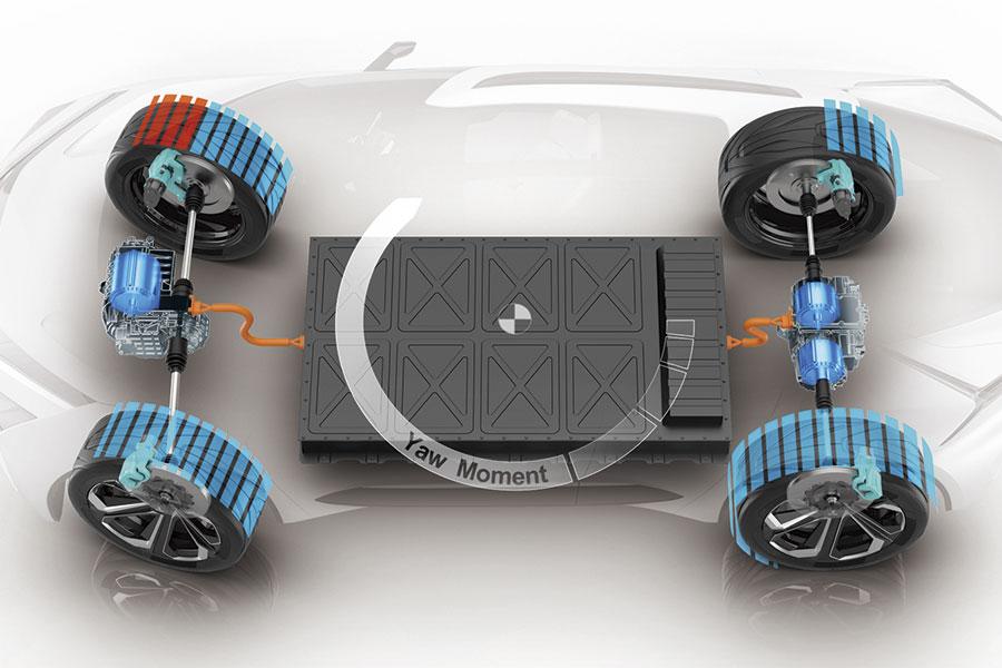 Evolución de la tecnología 4WD en Mitsubishi.