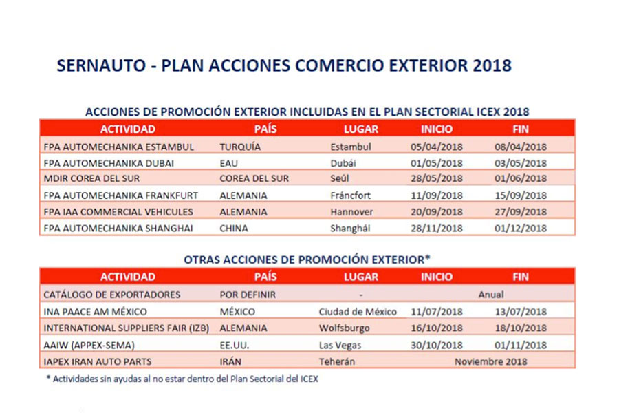 Calendario Sernauto 2018.