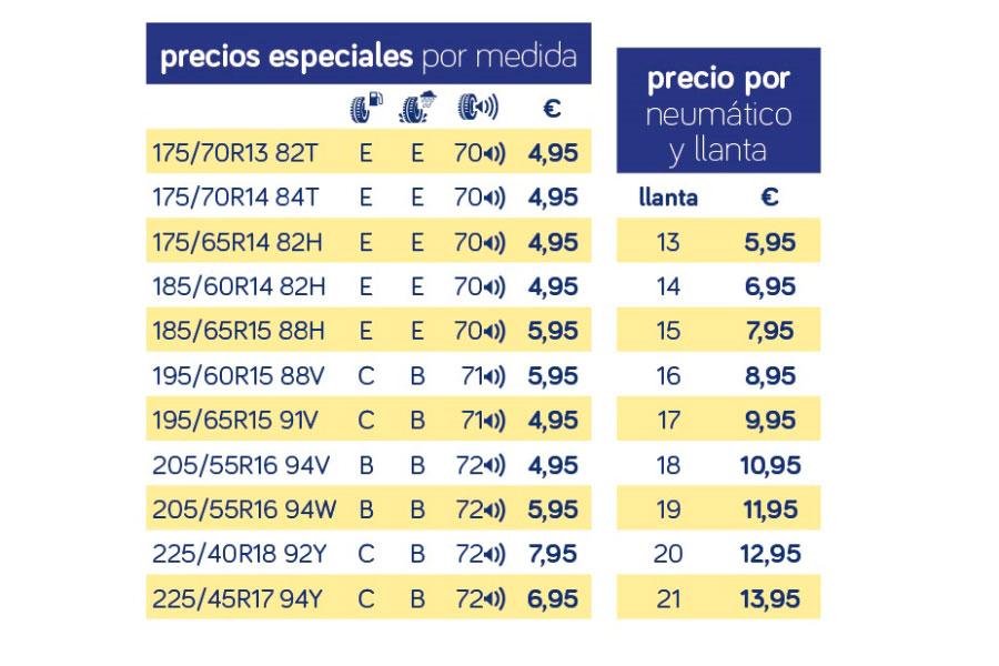 El precio de la suscripción depende de la llanta. Parte de 4,95 euros por neumático.