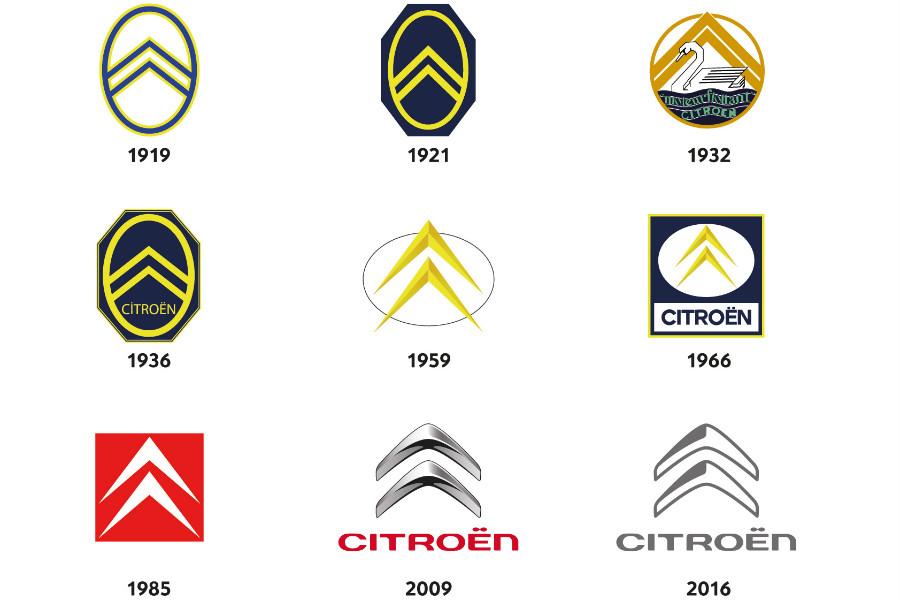 El vídeo de Citroën que da un repaso a su historia