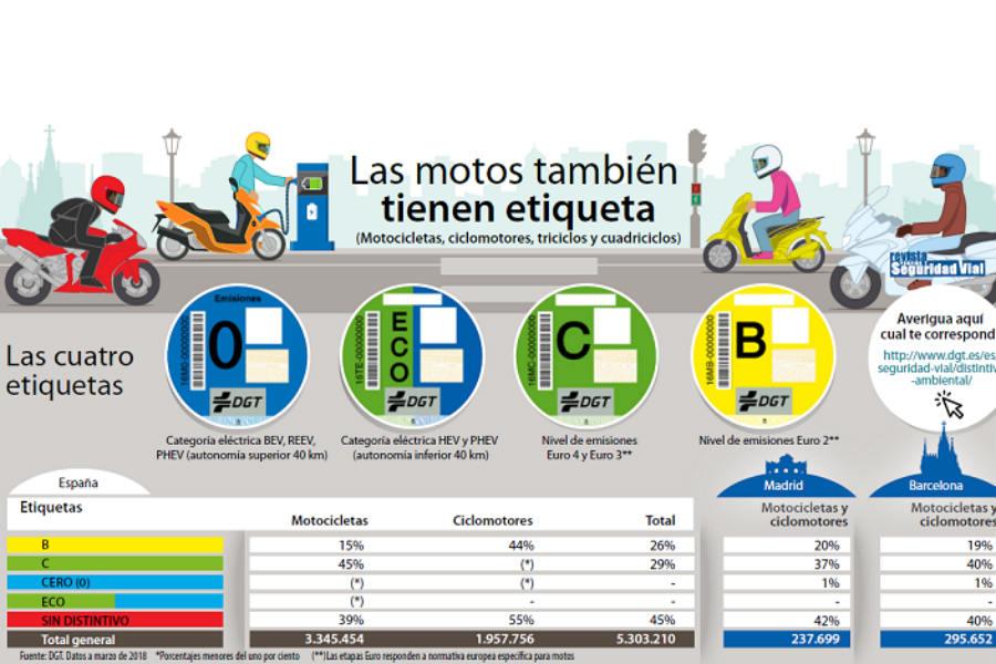 Así son las etiquetas medioambientales para motos