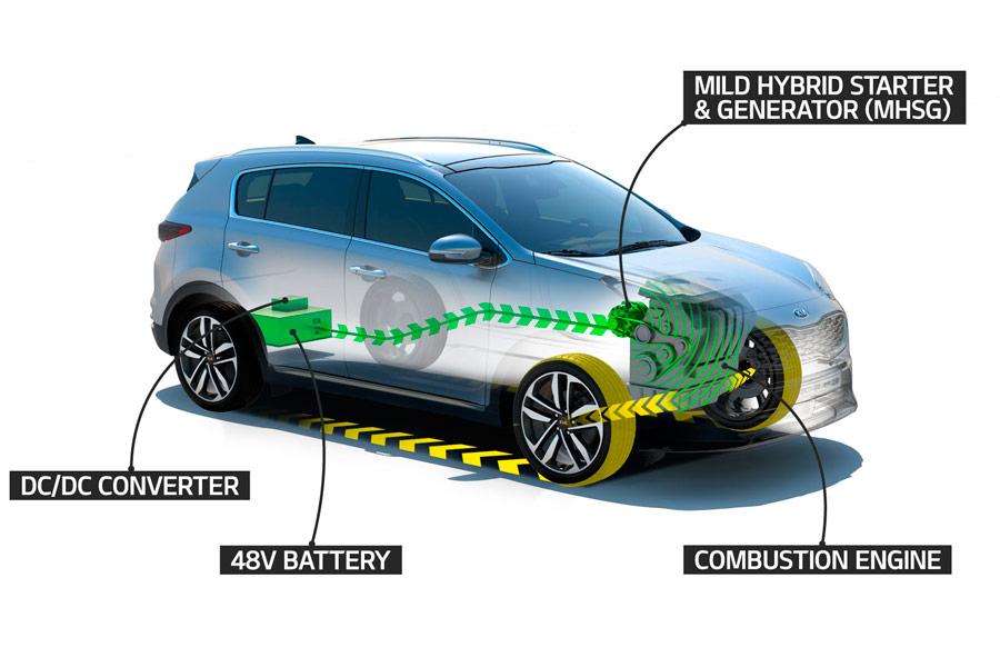 El Kia Sportage 2019 estrenará un motor diésel con microhibridación