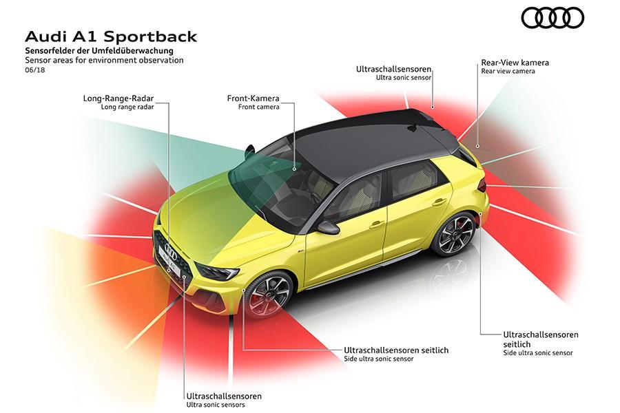 El Audi A1 condensa en un coche pequeño asistentes hasta ahora reservados a categorías superiores.