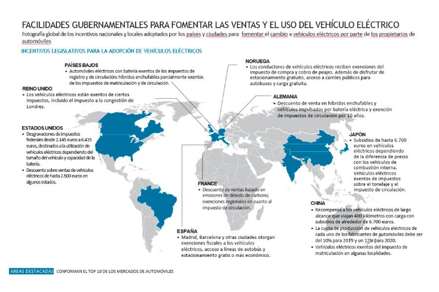 Los diésel, prohibidos en España en 2025, según Oliver Wyman