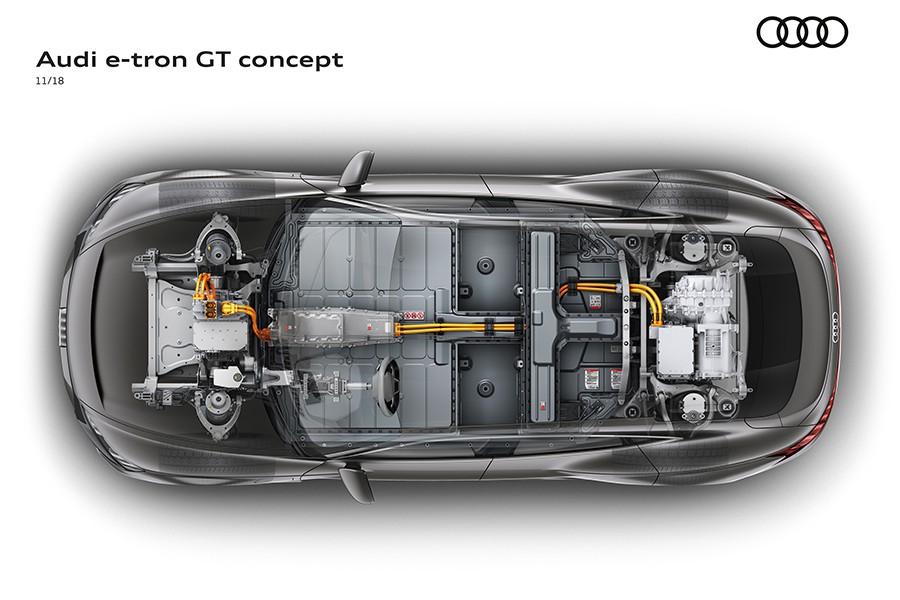Esquema técnico del Audi e-tron GT Concept.